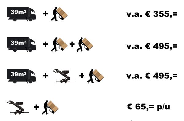 Prijslijst ZelfGoedkoopVerhuizen Den Bosch